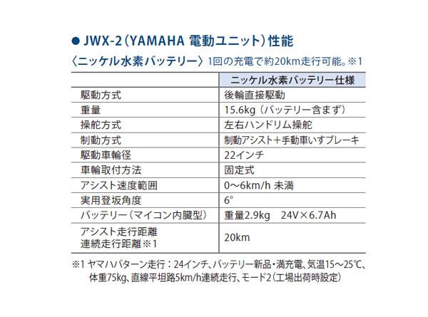 電動ユニット装着車椅子 JWX-2Fの主な性能