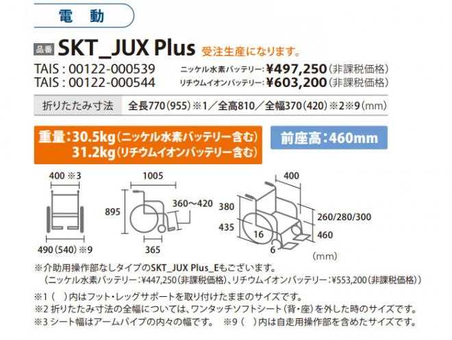 電動ユニット装着車椅子 SKT_JUX Plus のサイズ