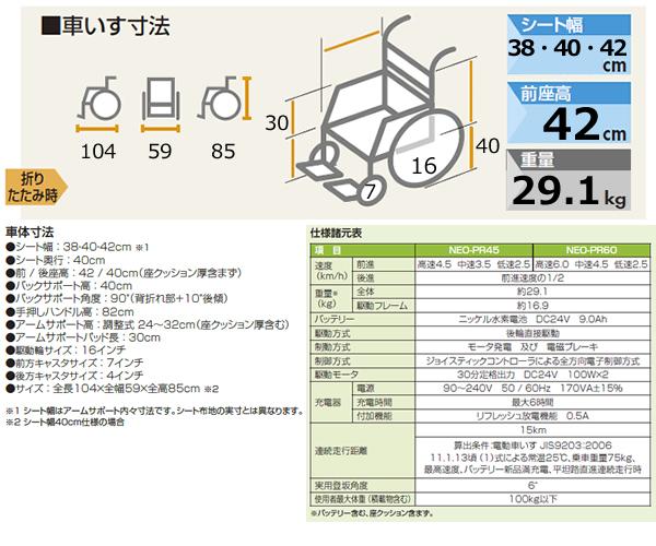 2分割コンパクト6輪電動車いす NEO-PRのサイズ表
