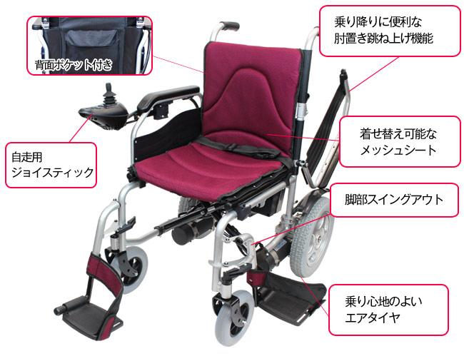 電動車椅子 通販 卸ならではの最安値 ケアテックジャパン ハピネスムーブSの機能