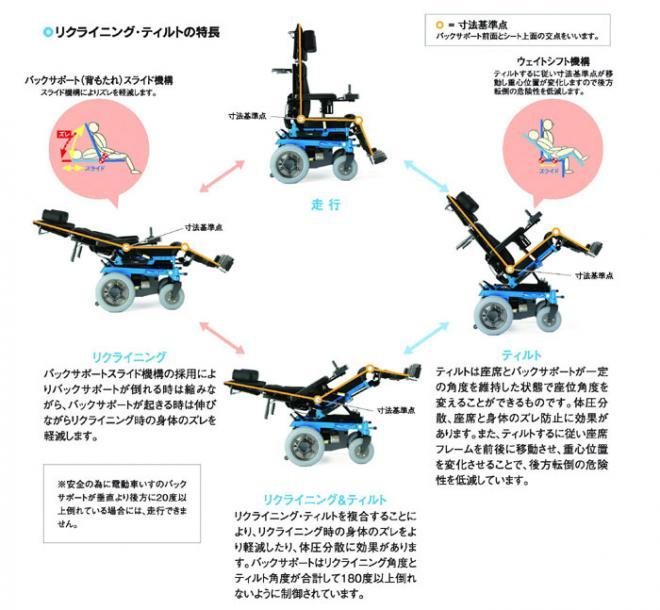 【電動車椅子】EMC-920/EMC-930の機能