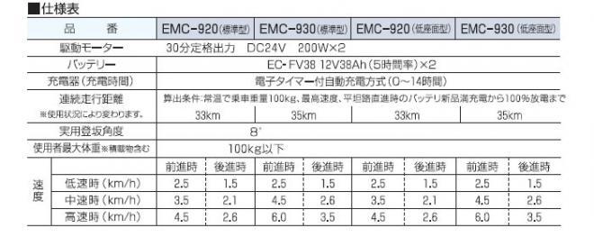 【電動車椅子】EMC-920/EMC-930の仕様表